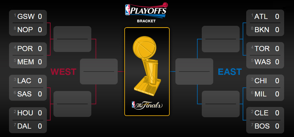 What Network Has Nba Finals 2015 | All Basketball Scores Info