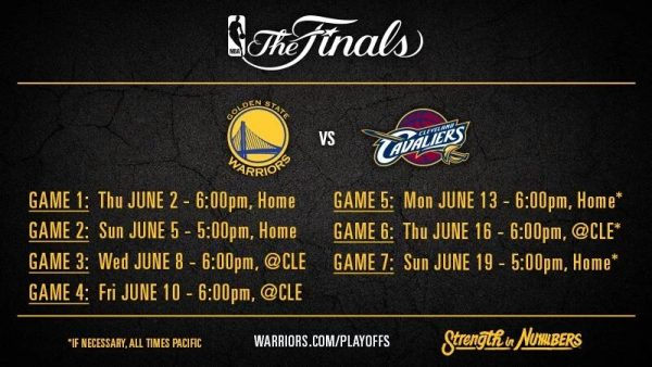 nba playoffs games live cavs vs warriors finals stats
