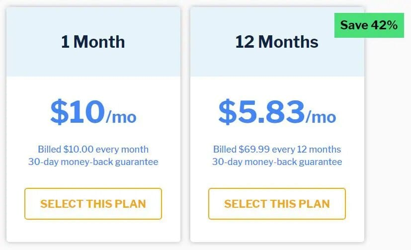StrongVPN Pricing