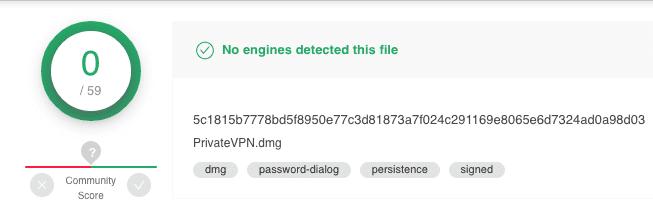 PrivateVPN Virus Scan