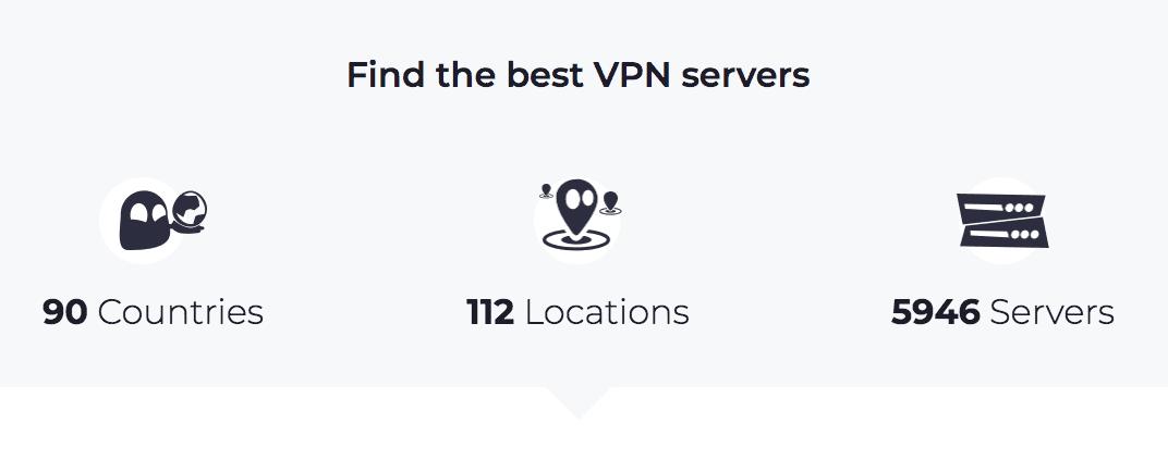 CybergGhost Server Locations