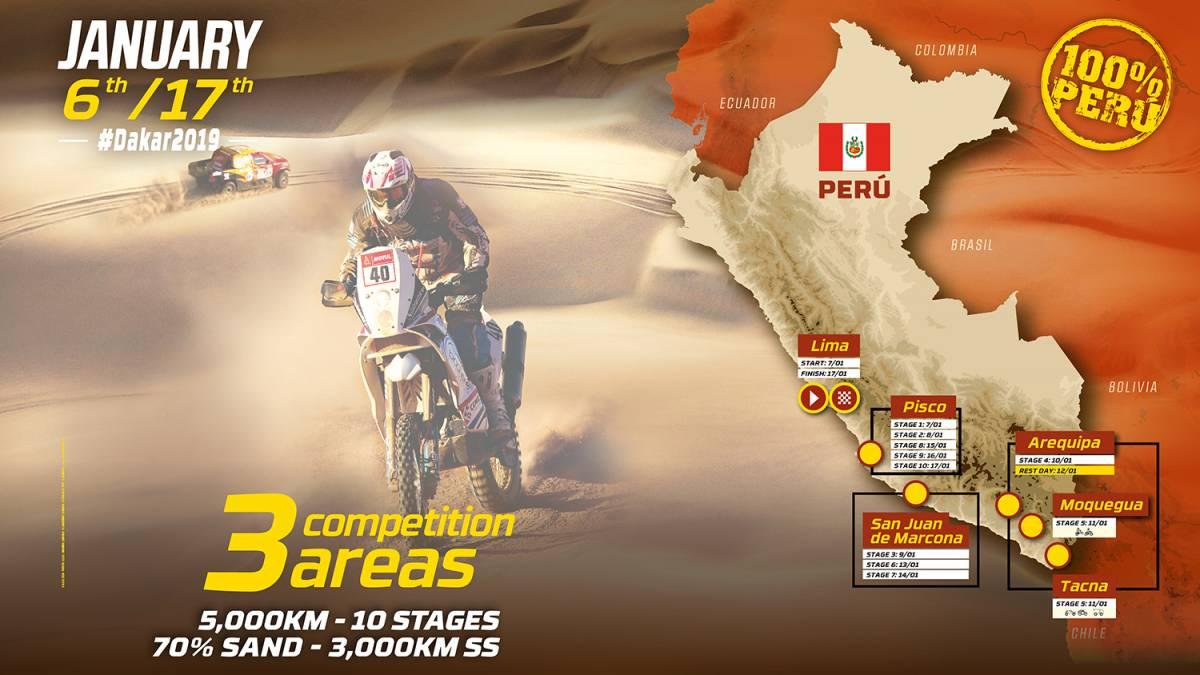 How To Watch Rally Dakar 2019 Live Stream Online The