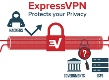 Everything You Need to Know About VPN Tunnels