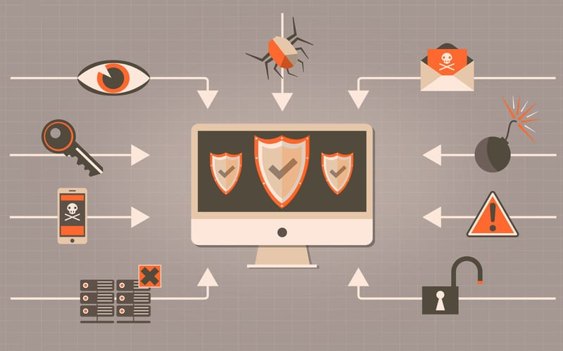 What Is NGAV - Next-Generation vs Traditional Antivirus Compared