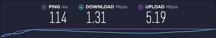 Windflix UK Speed