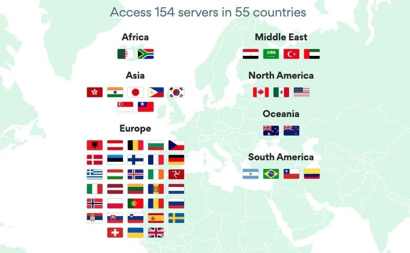 BulletVPN Server Network Newest