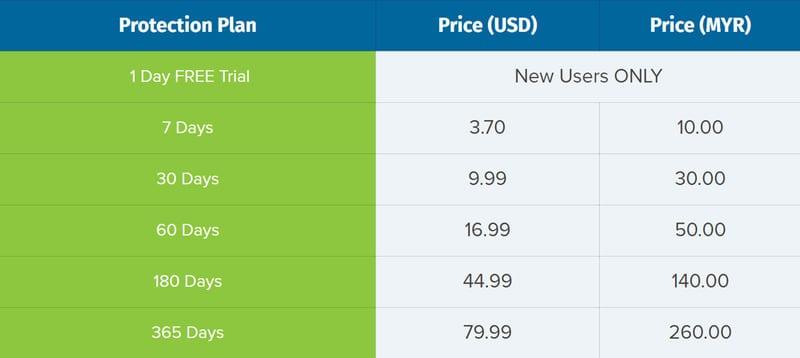 Boleh Pricing