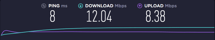 Fastest VPN Providers - No Connection Speed