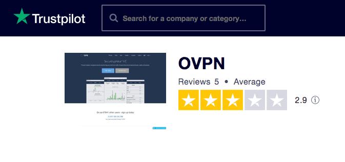 OVPN Trustpilot
