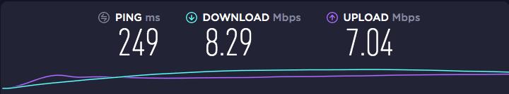 Fastest VPN Providers - Speed Distant Server